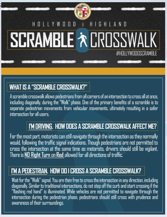 Scramble Crosswalk Infographic